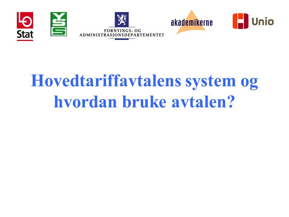 Hovedtariffavtalens system og hvordan bruke avtalen