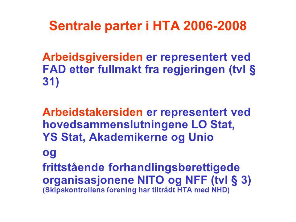 Sentrale parter i HTA 2006-2008 Arbeidsgiversiden er representert ved FAD etter fullmakt fra regjeringen (tvl § 31)