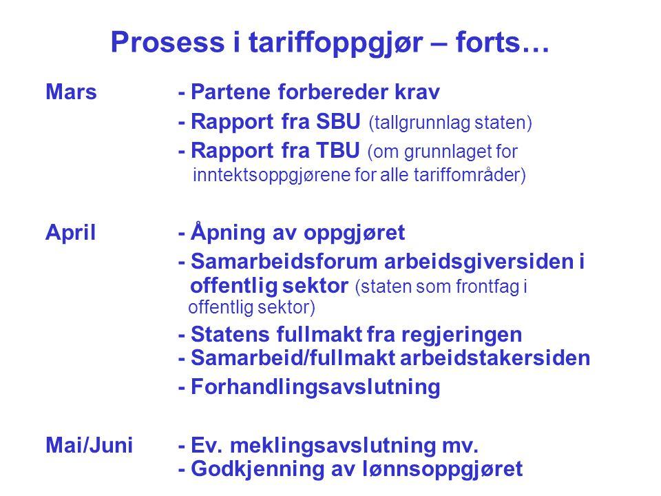 Prosess i tariffoppgjør – forts…
