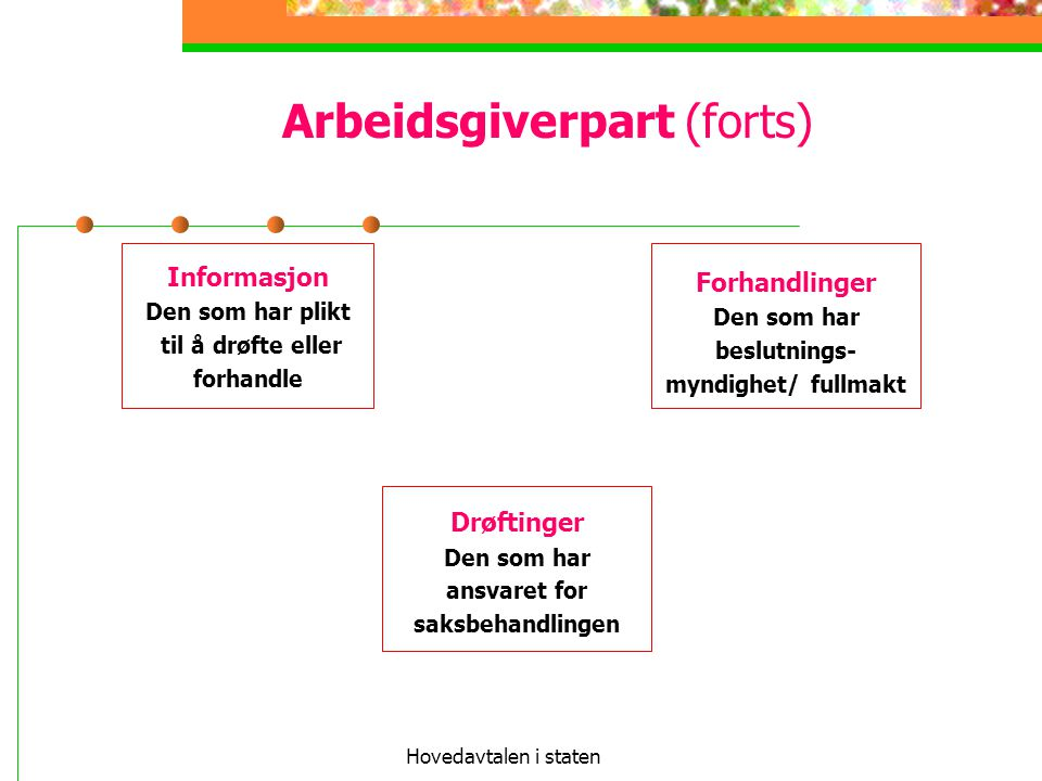 Arbeidsgiverpart (forts)