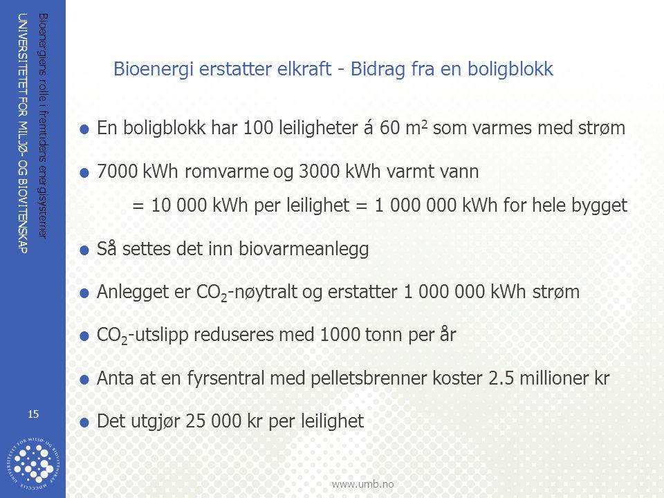 Bioenergi erstatter elkraft - Bidrag fra en boligblokk