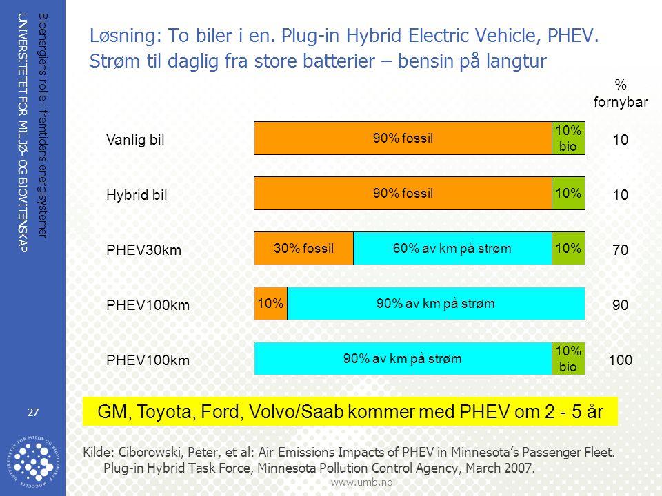 GM, Toyota, Ford, Volvo/Saab kommer med PHEV om 2 - 5 år