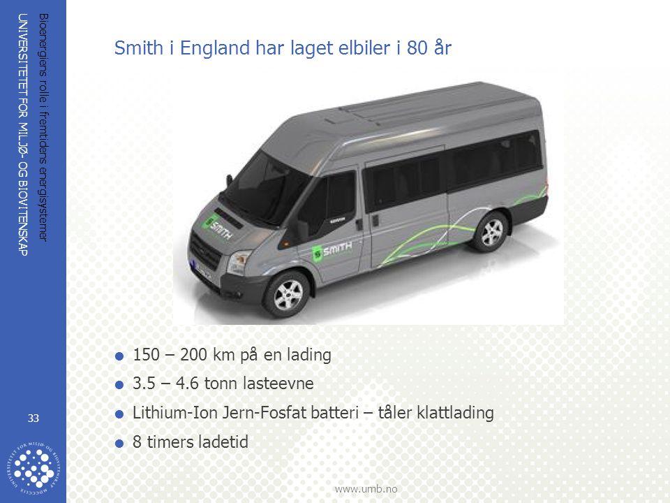 Smith i England har laget elbiler i 80 år