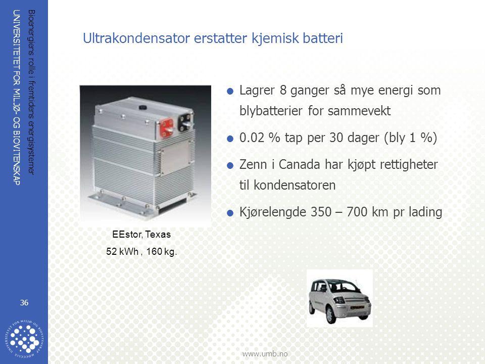 Ultrakondensator erstatter kjemisk batteri