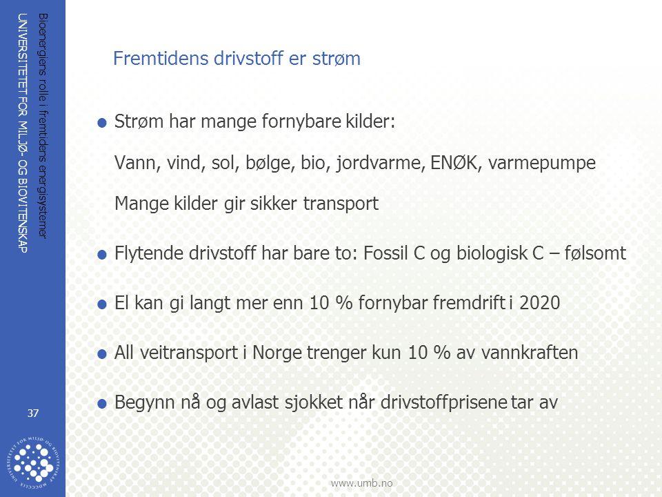 Fremtidens drivstoff er strøm