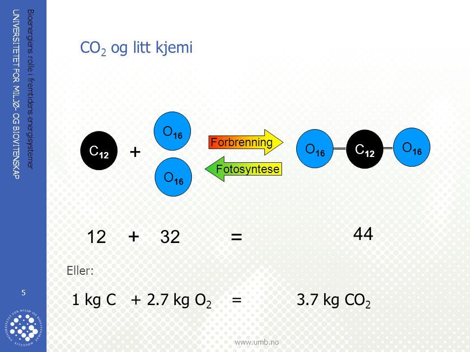 + = 32 44 12 CO2 og litt kjemi 1 kg C + 2.7 kg O2 = 3.7 kg CO2 O16 O16