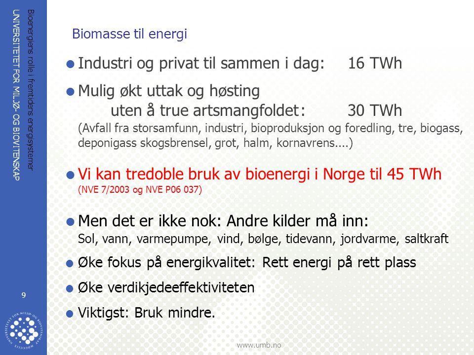 Industri og privat til sammen i dag: 16 TWh