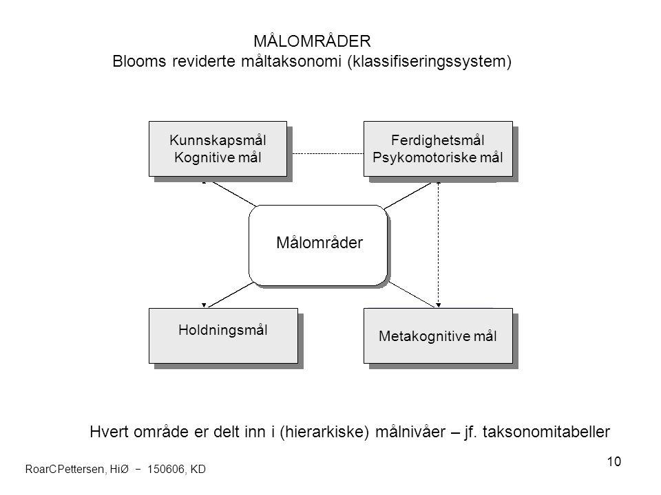 Blooms reviderte måltaksonomi (klassifiseringssystem)