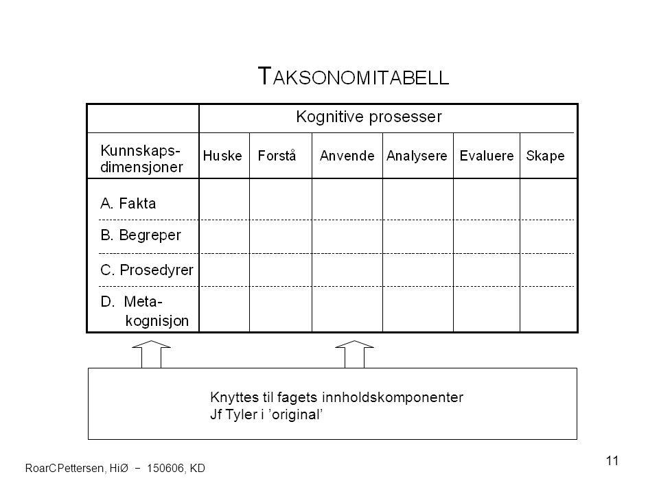 Taksonomitabell / klassifiserings tabell
