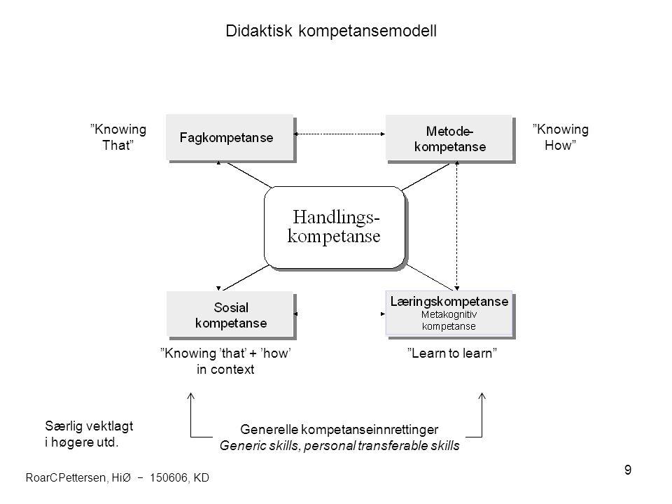 Didaktisk kompetansemodell