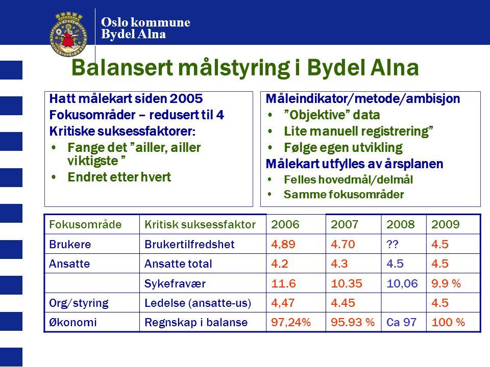 Balansert målstyring i Bydel Alna