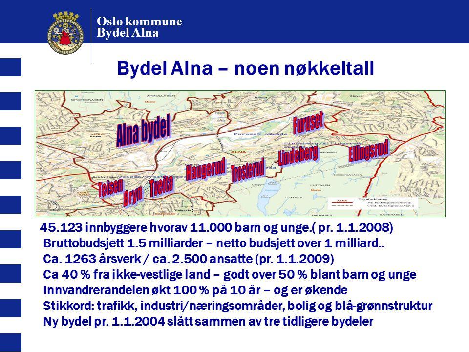 Bydel Alna – noen nøkkeltall