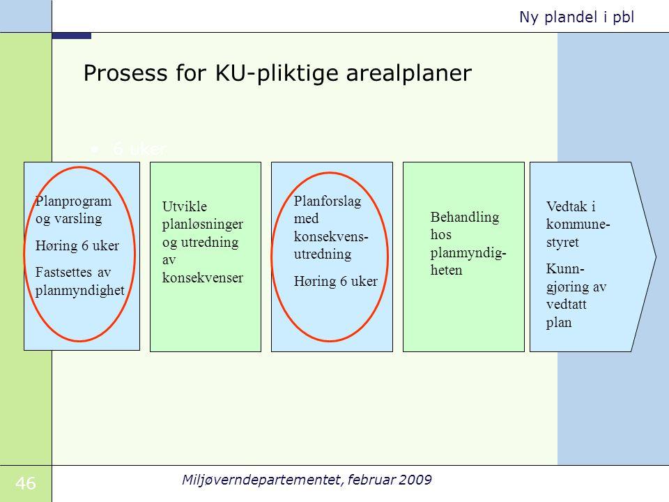 Prosess for KU-pliktige arealplaner