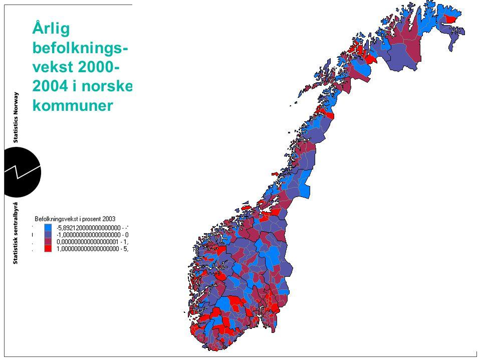 Årlig befolknings-vekst 2000-2004 i norske kommuner