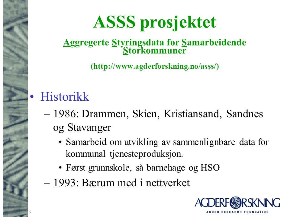 ASSS prosjektet Aggregerte Styringsdata for Samarbeidende Storkommuner (http://www.agderforskning.no/asss/)