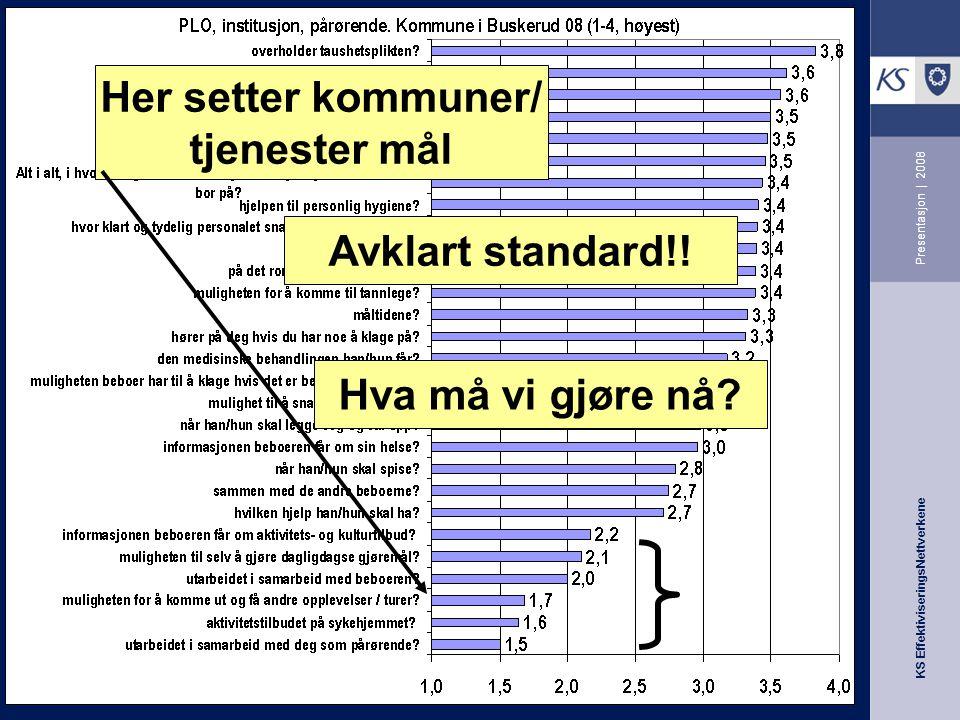 Her setter kommuner/ tjenester mål Avklart standard!!