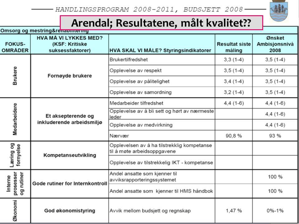 Arendal; Resultatene, målt kvalitet