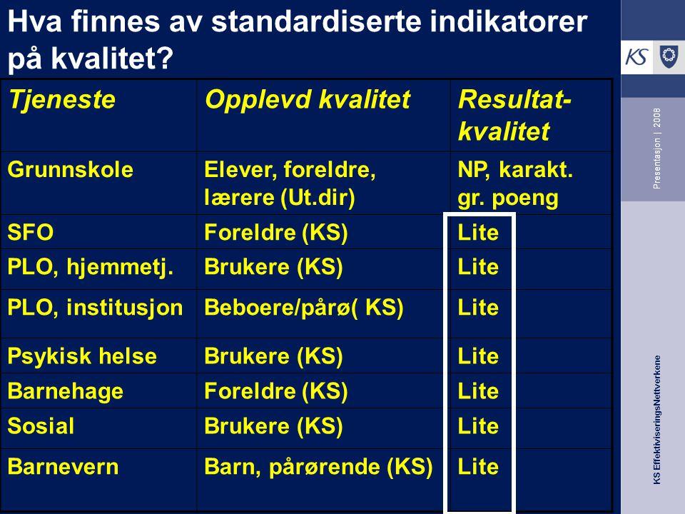 Hva finnes av standardiserte indikatorer på kvalitet