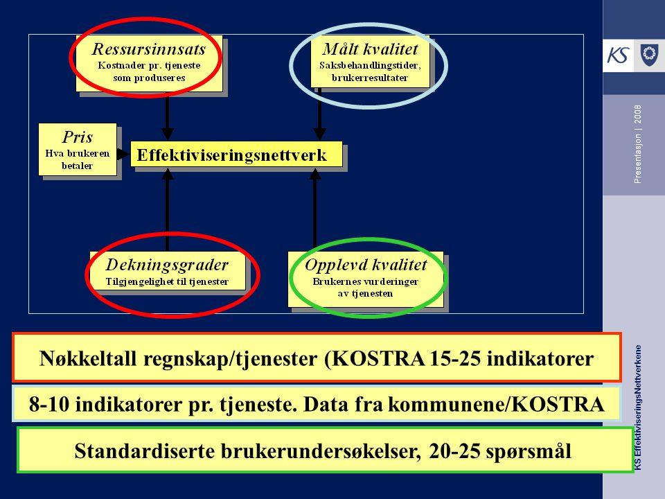 Nøkkeltall regnskap/tjenester (KOSTRA 15-25 indikatorer