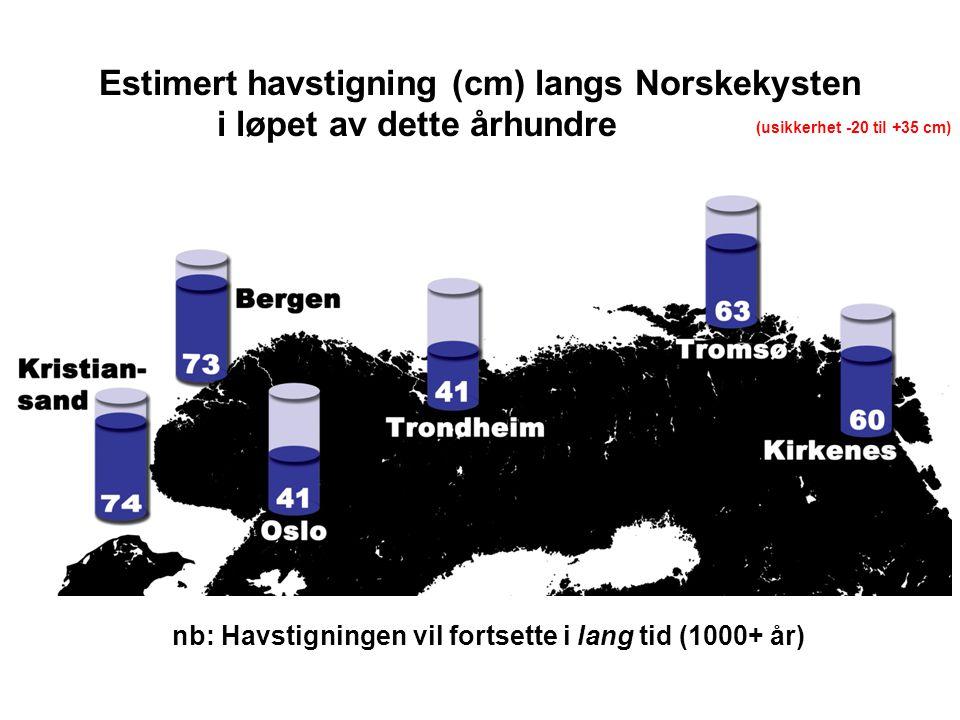 nb: Havstigningen vil fortsette i lang tid (1000+ år)