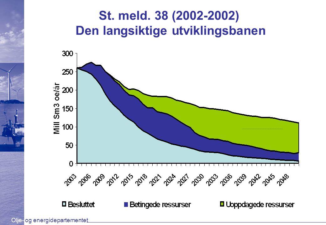 St. meld. 38 (2002-2002) Den langsiktige utviklingsbanen