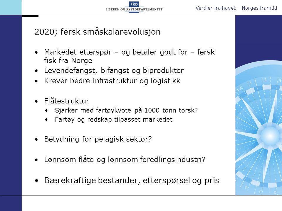 2020; fersk småskalarevolusjon