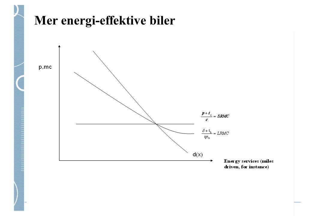 Mer energi-effektive biler