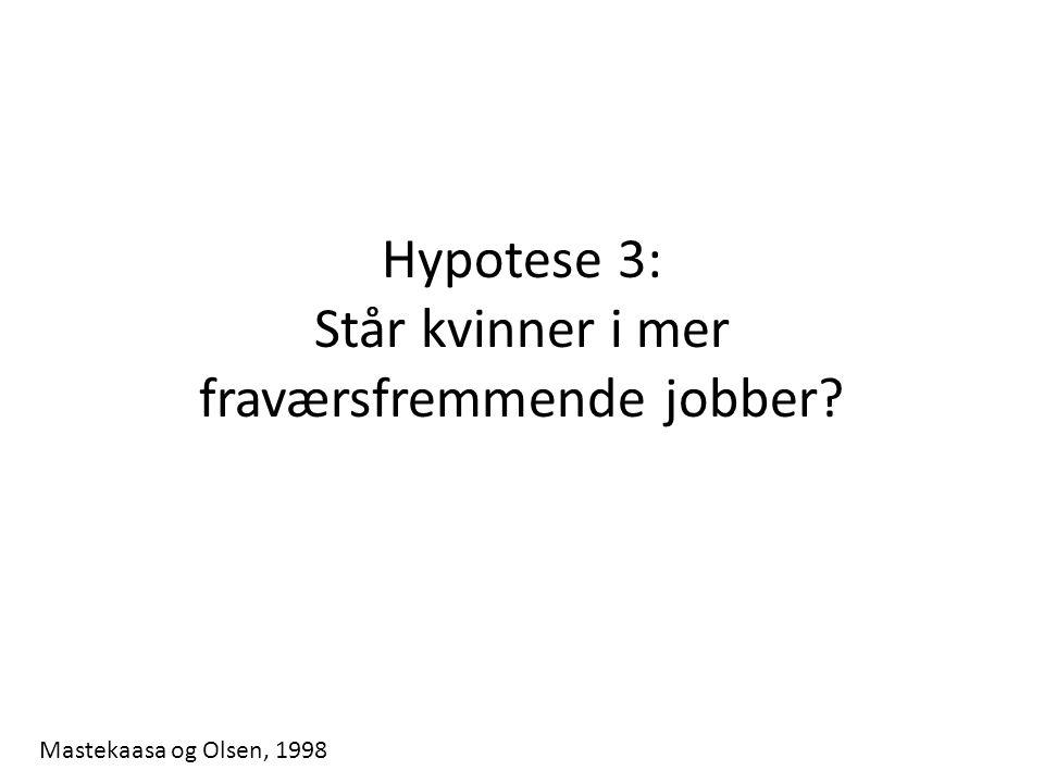 Hypotese 3: Står kvinner i mer fraværsfremmende jobber