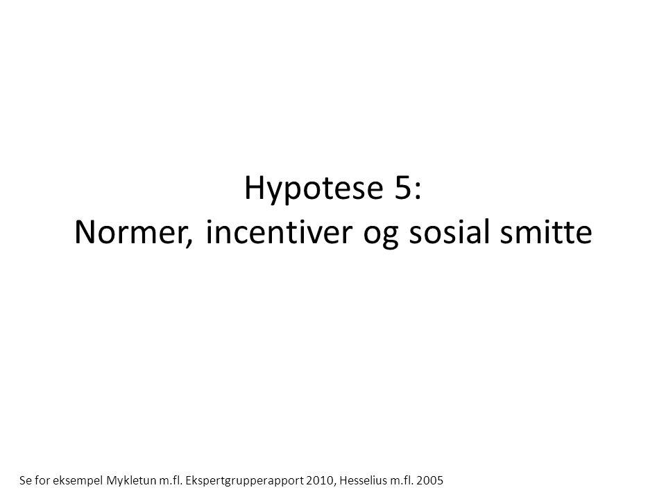 Hypotese 5: Normer, incentiver og sosial smitte