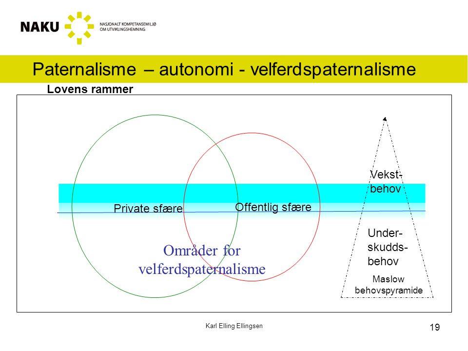 Paternalisme – autonomi - velferdspaternalisme