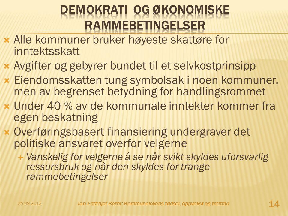 Demokrati og økonomiske rammebetingelser