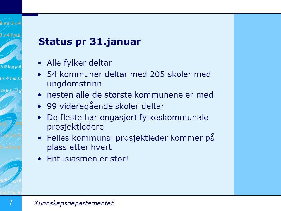 Status pr 31.januar Alle fylker deltar