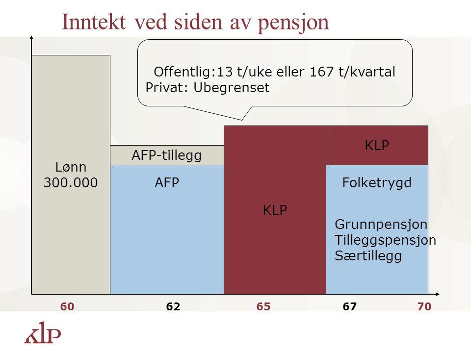 Inntekt ved siden av pensjon