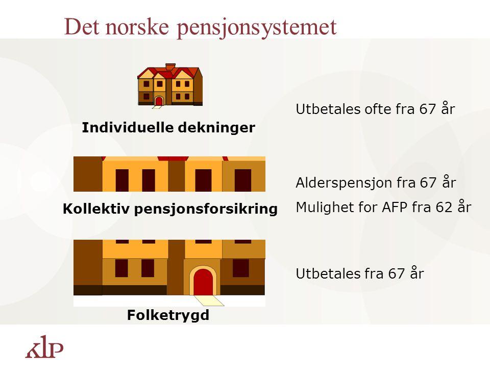 Det norske pensjonsystemet