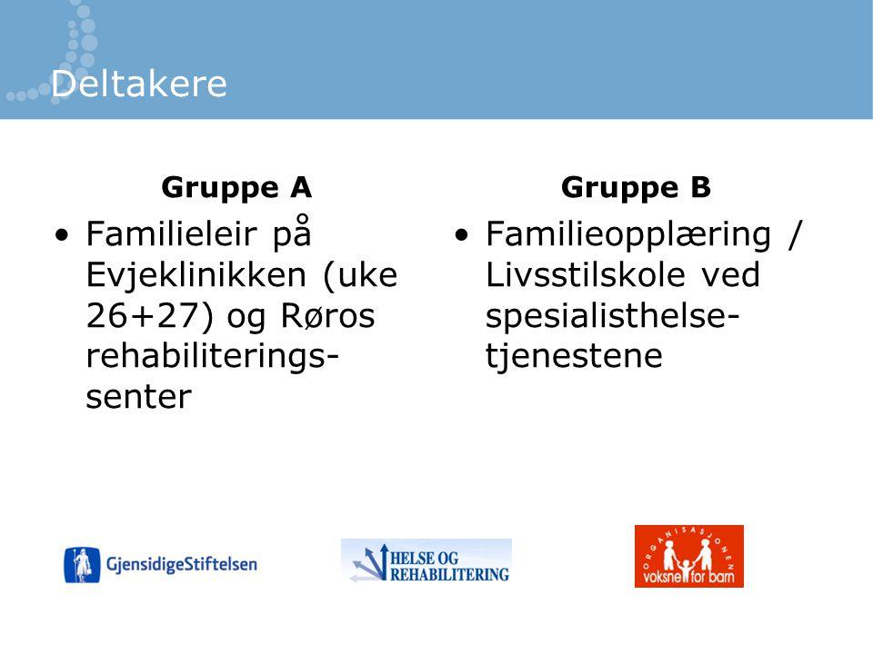 Deltakere Gruppe A. Gruppe B. Familieleir på Evjeklinikken (uke 26+27) og Røros rehabiliterings-senter.