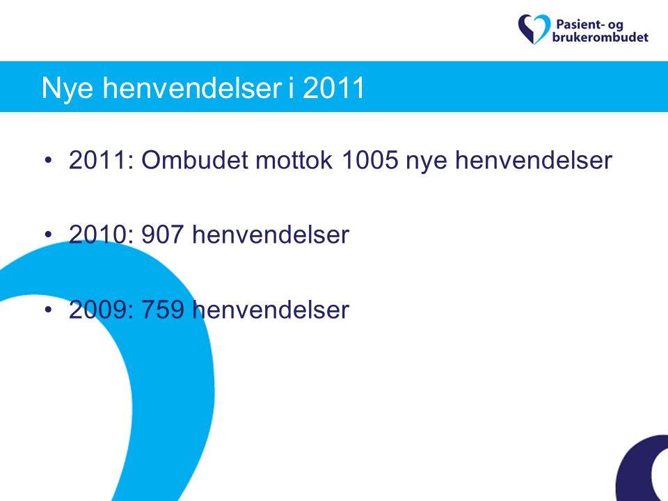 Nye henvendelser i 2011 2011: Ombudet mottok 1005 nye henvendelser