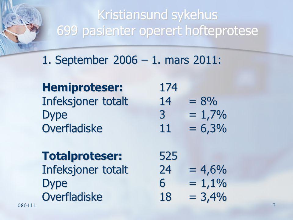 Kristiansund sykehus 699 pasienter operert hofteprotese