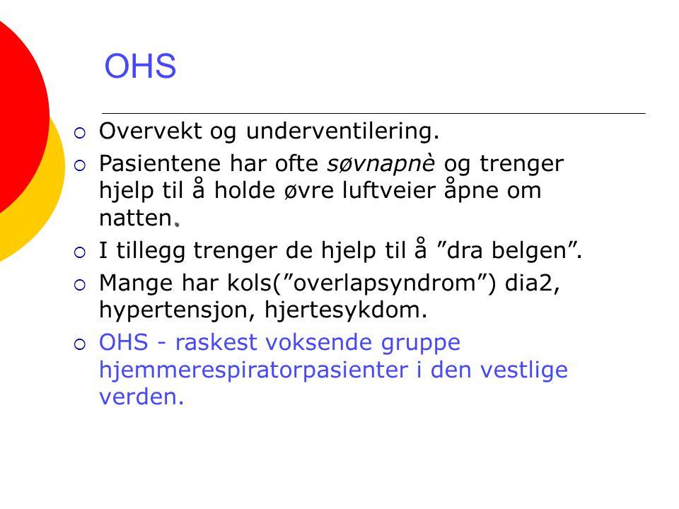 OHS Overvekt og underventilering.