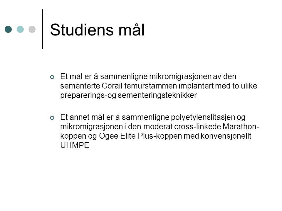 Studiens mål
