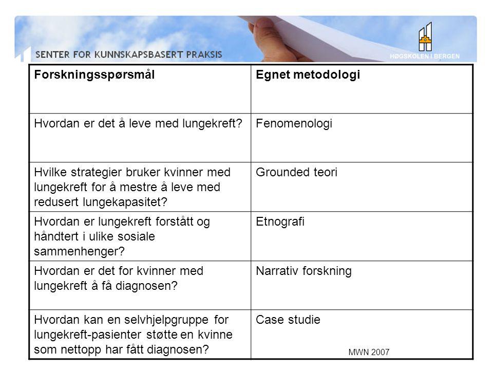 Forskningsspørsmål Egnet metodologi. Hvordan er det å leve med lungekreft Fenomenologi.