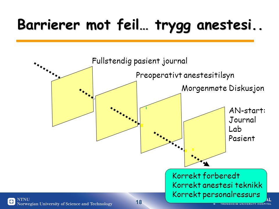 Barrierer mot feil… trygg anestesi..