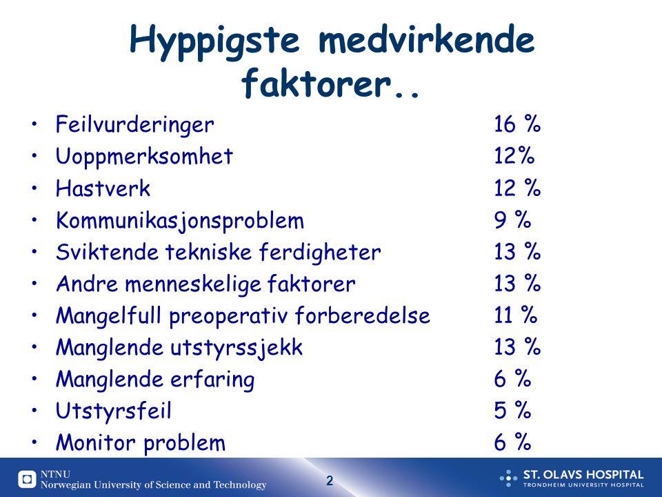 Hyppigste medvirkende faktorer..