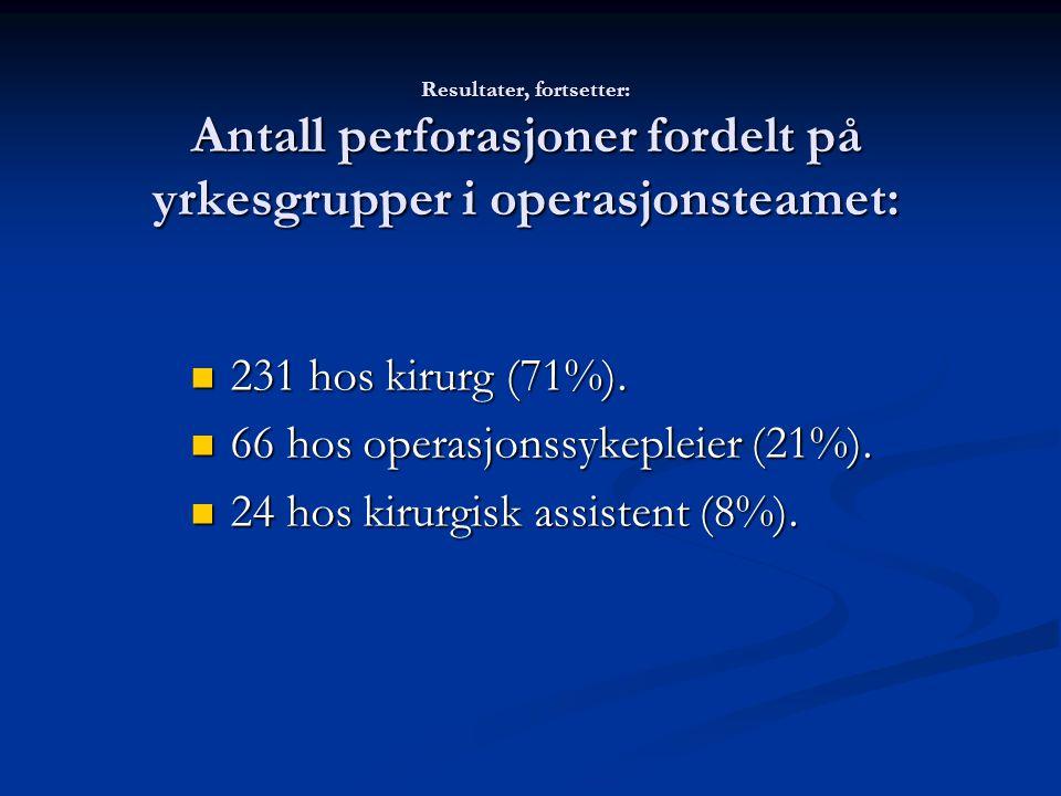 66 hos operasjonssykepleier (21%). 24 hos kirurgisk assistent (8%).