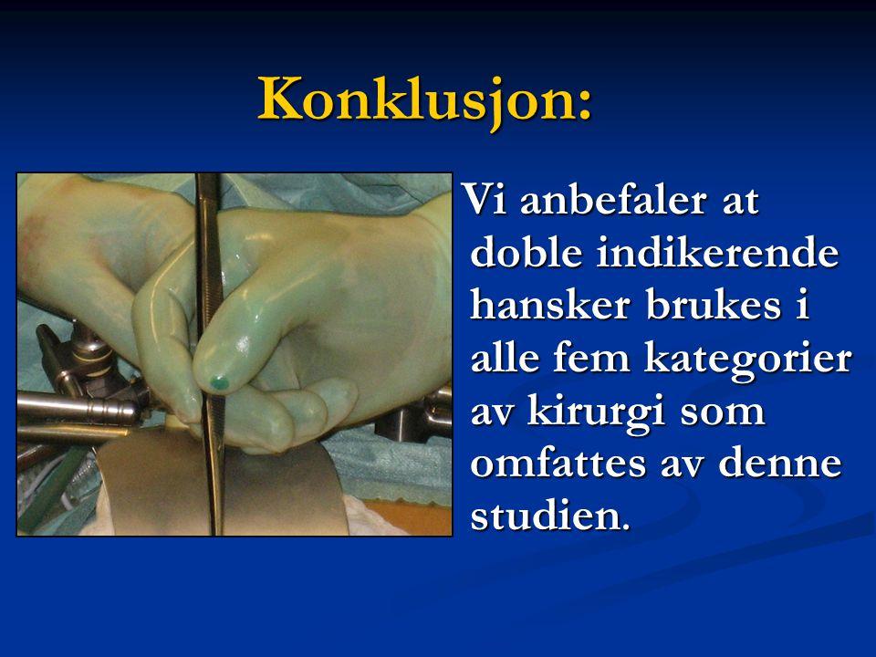 Konklusjon: Vi anbefaler at doble indikerende hansker brukes i alle fem kategorier av kirurgi som omfattes av denne studien.