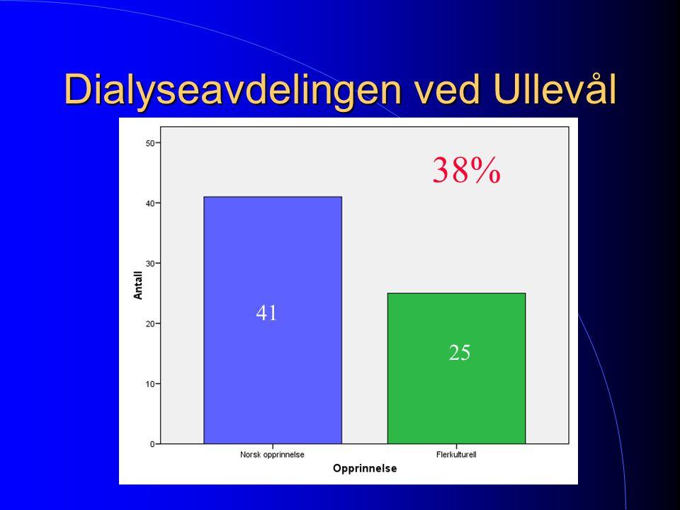 Dialyseavdelingen ved Ullevål