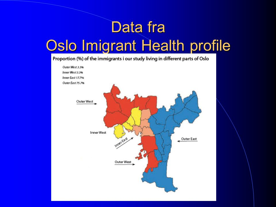 Data fra Oslo Imigrant Health profile