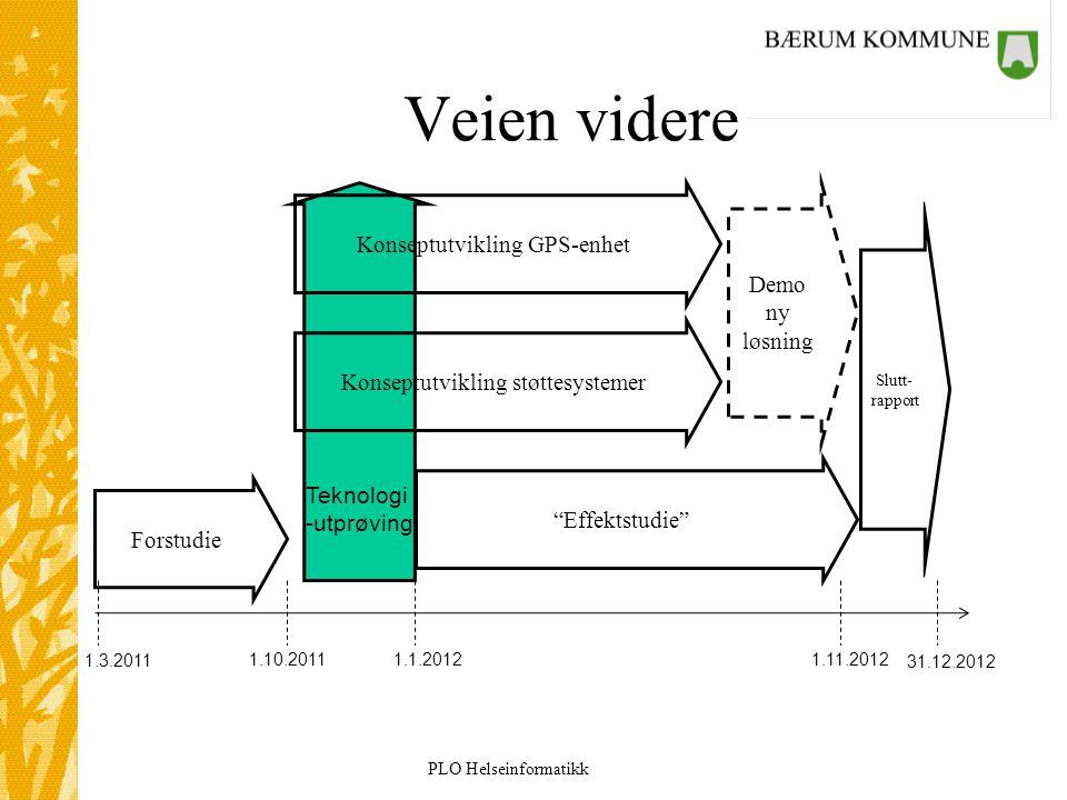 Veien videre Konseptutvikling GPS-enhet Demo ny løsning