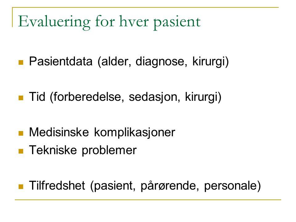 Evaluering for hver pasient