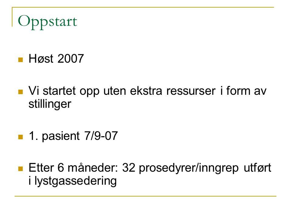 Oppstart Høst 2007. Vi startet opp uten ekstra ressurser i form av stillinger. 1. pasient 7/9-07.