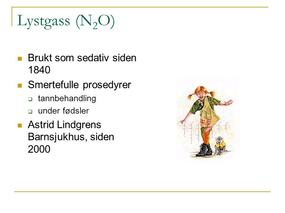 Lystgass (N2O) Brukt som sedativ siden 1840 Smertefulle prosedyrer
